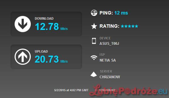 speedtest_Hilton_Garden_Inn_Kraków_Airport_internet