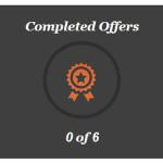 Nowa edycja promocji Accelerate 2016 od IHG Rewards Club.