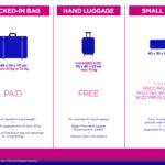 Nowa polityka bagażowa w Wizz Air!