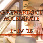 IHG Rewards Club Accelerate – I kwartał 2018 r.