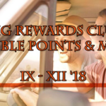 IHG Rewards Club Double Points and more 16.09-16.12.2018 r.