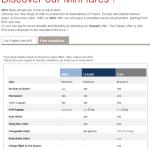 Air France będzie konkurowało z tanimi liniami lotniczymi